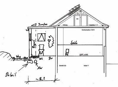 villa hildegard m rz 2007. Black Bedroom Furniture Sets. Home Design Ideas